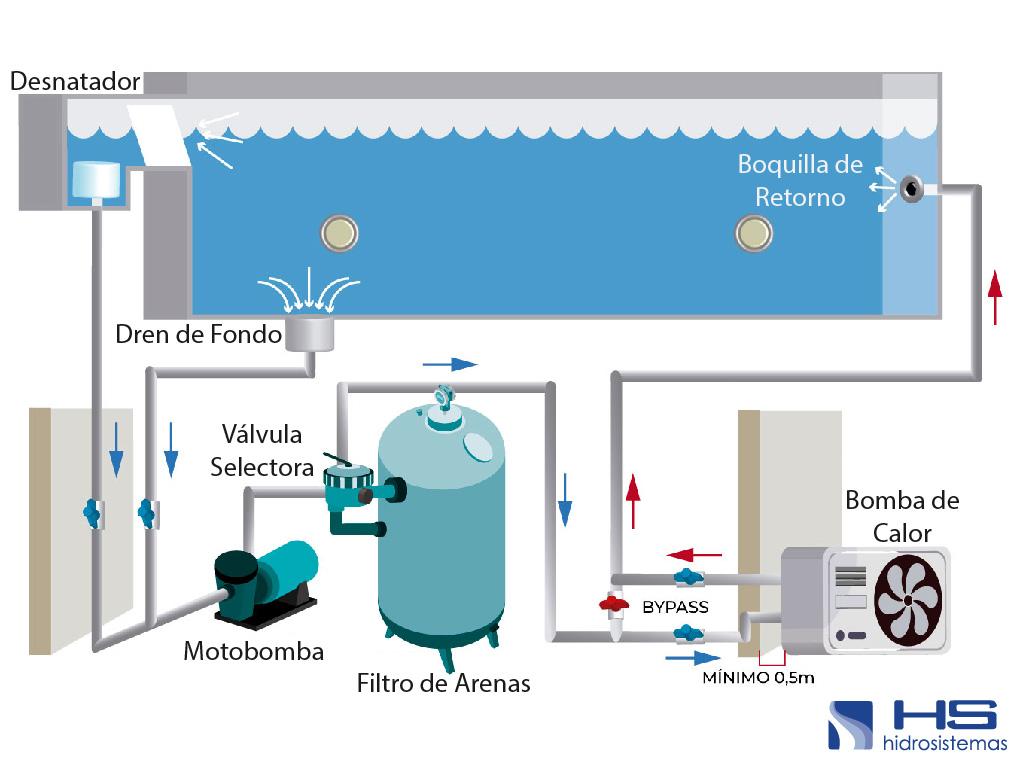Diagrama Bomba de calor para Alberca-01